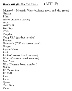 Apple's Recruiting Do-Not Call List