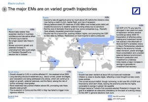 Emerging Market Skeptic - The State Of The Big Emerging Markets In One Giant Map