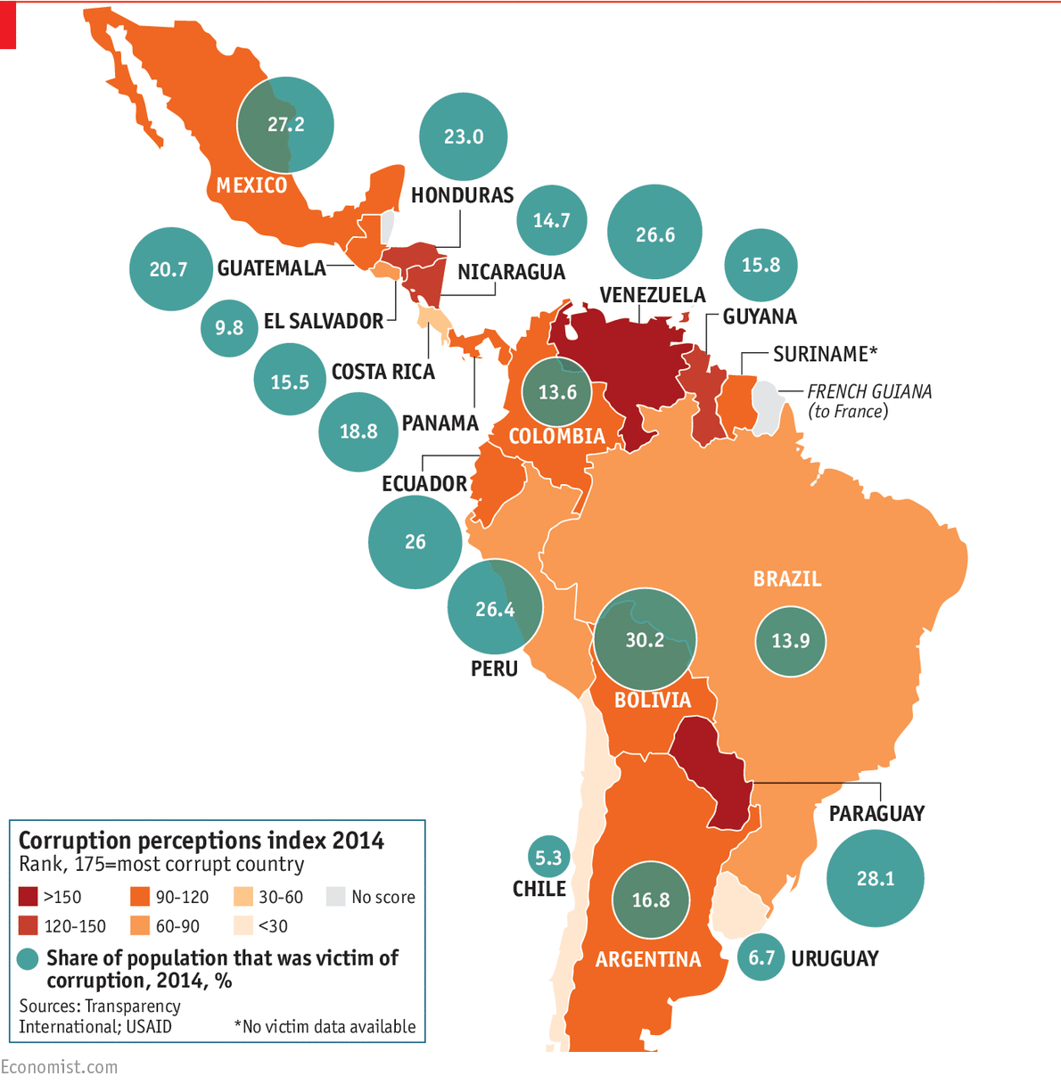 EmergingMarketSkeptic.com - Latin American Corruption Perceptions Index 2014