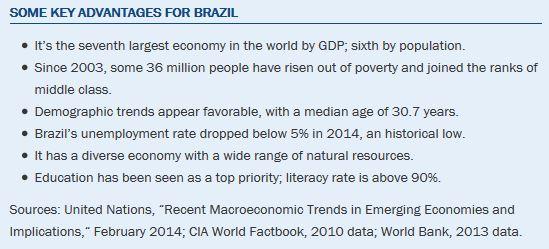 EmergingMarketSkeptic.com - Some Key Advantages for Brazil